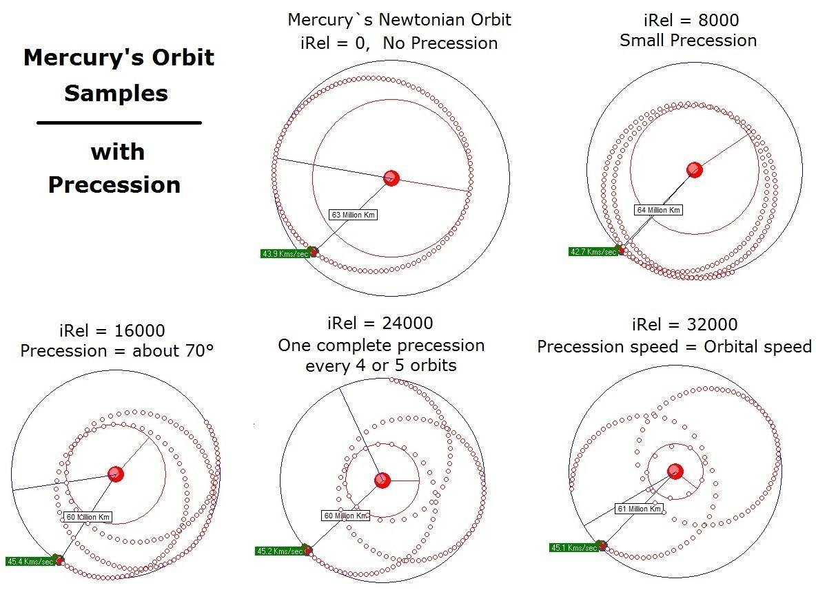 mercuryorbit1