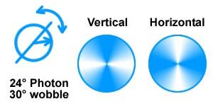 photon_split1