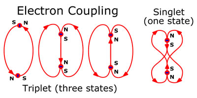 electron_coupling